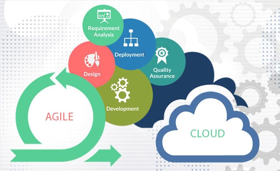 agile cloud